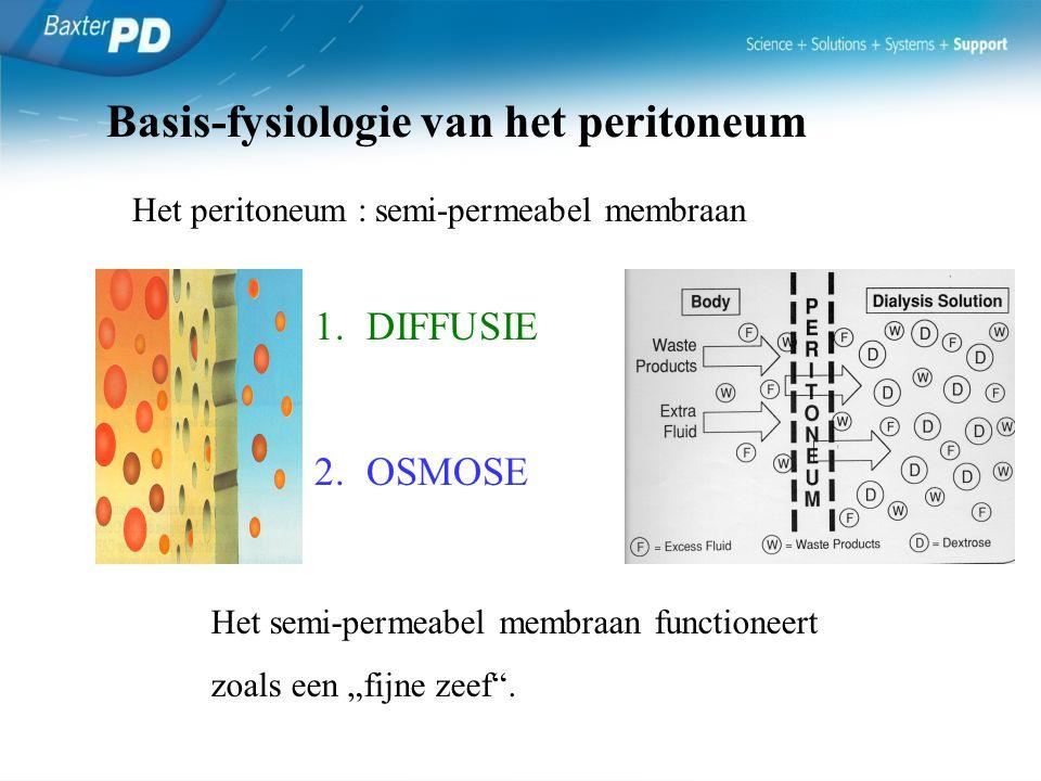 "Het peritoneum : semi-permeabel membraan Het semi-permeabel membraan functioneert zoals een ""fijne zeef"". 1.DIFFUSIE 2.OSMOSE Basis-fysiologie van het"