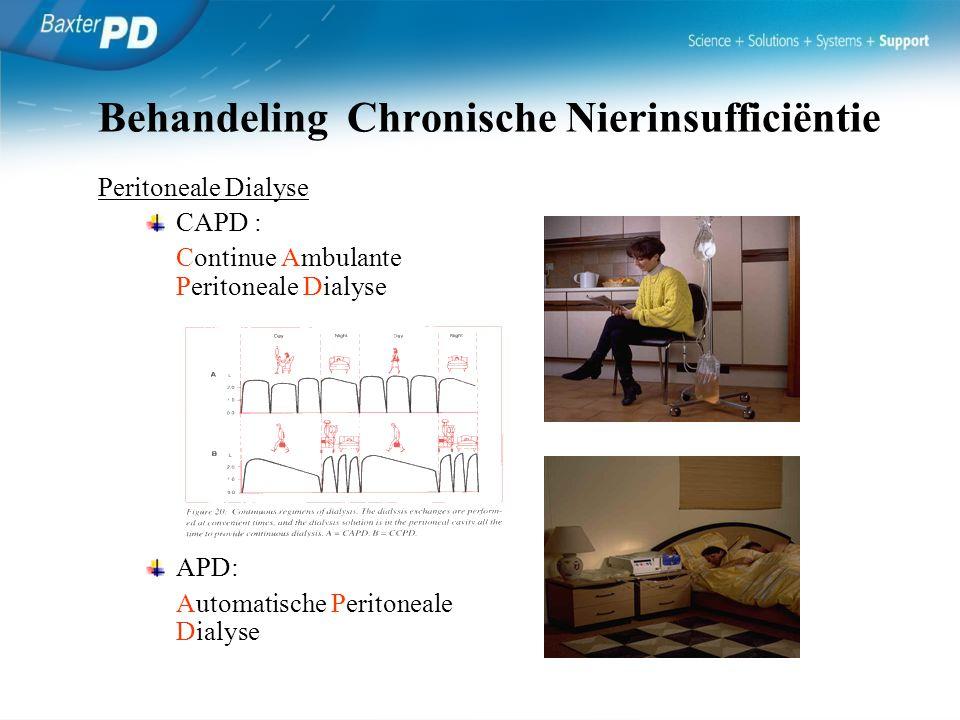 Peritoneale Dialyse CAPD : Continue Ambulante Peritoneale Dialyse APD: Automatische Peritoneale Dialyse Behandeling Chronische Nierinsufficiëntie