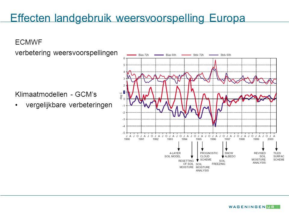 Effecten landgebruik weersvoorspelling Europa ECMWF verbetering weersvoorspellingen Klimaatmodellen - GCM's vergelijkbare verbeteringen