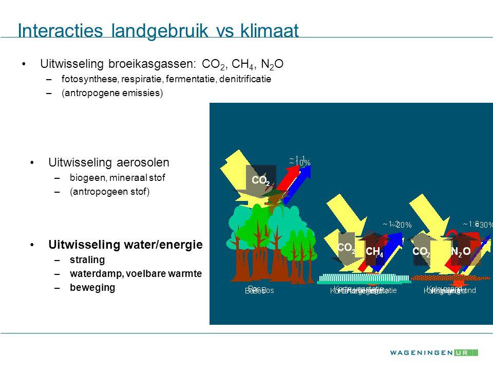 Interacties landgebruik vs klimaat Uitwisseling broeikasgassen: CO 2, CH 4, N 2 O –fotosynthese, respiratie, fermentatie, denitrificatie –(antropogene emissies) Uitwisseling water/energie –straling –waterdamp, voelbare warmte –beweging Uitwisseling aerosolen –biogeen, mineraal stof –(antropogeen stof)