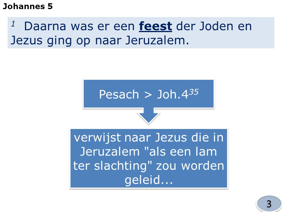 2 Nu IS er te Jeruzalem bij de Schaapspoort...Johannes 5 Jeruzalem nog niet verwoest.