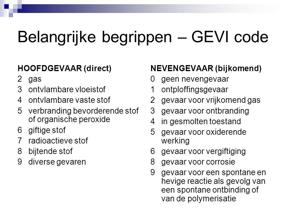 Belangrijke begrippen – GEVI code HOOFDGEVAAR (direct) 2gas 3 ontvlambare vloeistof 4 ontvlambare vaste stof 5verbranding bevorderende stof of organis