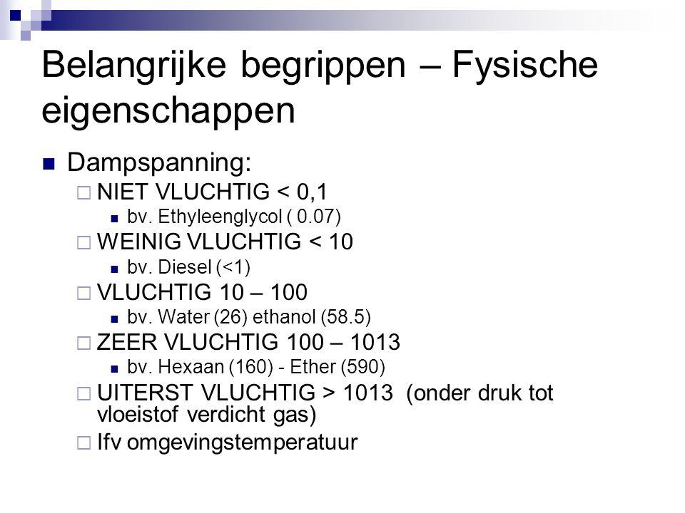 Belangrijke begrippen – Fysische eigenschappen Dampspanning:  NIET VLUCHTIG < 0,1 bv. Ethyleenglycol ( 0.07)  WEINIG VLUCHTIG < 10 bv. Diesel (<1) 