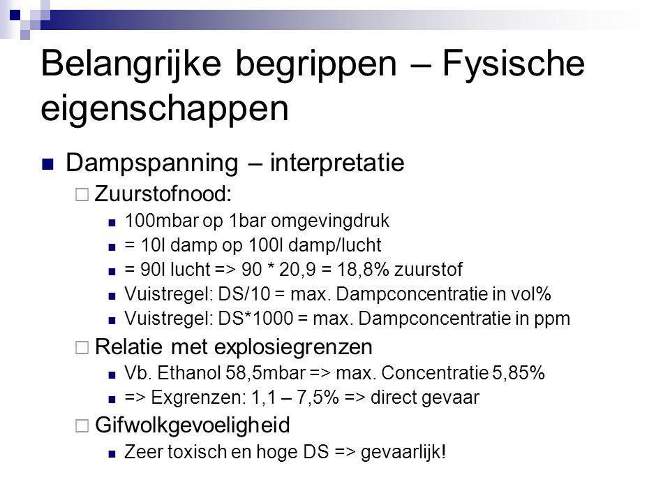 Belangrijke begrippen – Fysische eigenschappen Dampspanning – interpretatie  Zuurstofnood: 100mbar op 1bar omgevingdruk = 10l damp op 100l damp/lucht