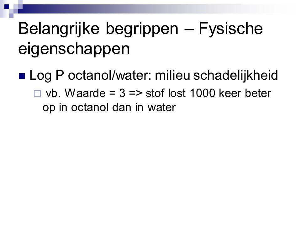 Belangrijke begrippen – Fysische eigenschappen Log P octanol/water: milieu schadelijkheid  vb. Waarde = 3 => stof lost 1000 keer beter op in octanol