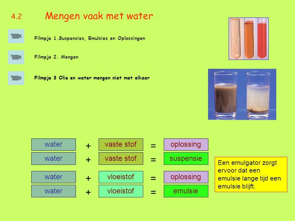 4.2 Mengen vaak met water Filmpje 1.Suspensies, Emulsies en Oplossingen Filmpje 3 Olie en water mengen niet met elkaar Filmpje 2. Mengen watervaste st