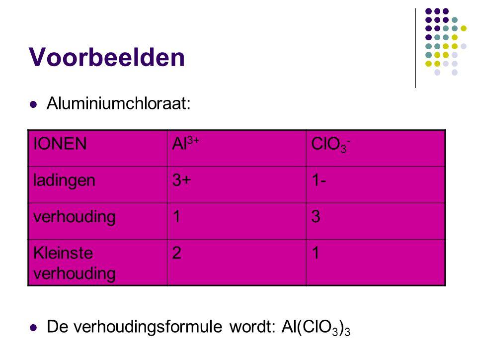 Voorbeelden Aluminiumchloraat: De verhoudingsformule wordt: Al(ClO 3 ) 3 IONENAl 3+ ClO 3 - ladingen3+1- verhouding13 Kleinste verhouding 21