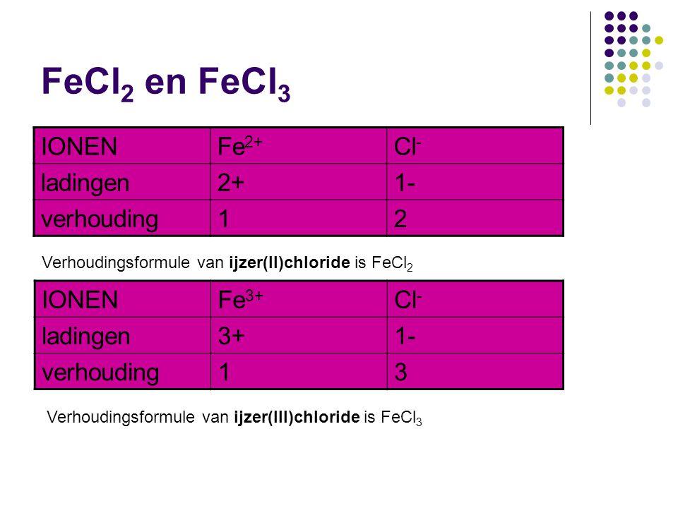 FeCl 2 en FeCl 3 IONENFe 2+ Cl - ladingen2+1- verhouding12 Verhoudingsformule van ijzer(II)chloride is FeCl 2 IONENFe 3+ Cl - ladingen3+1- verhouding1
