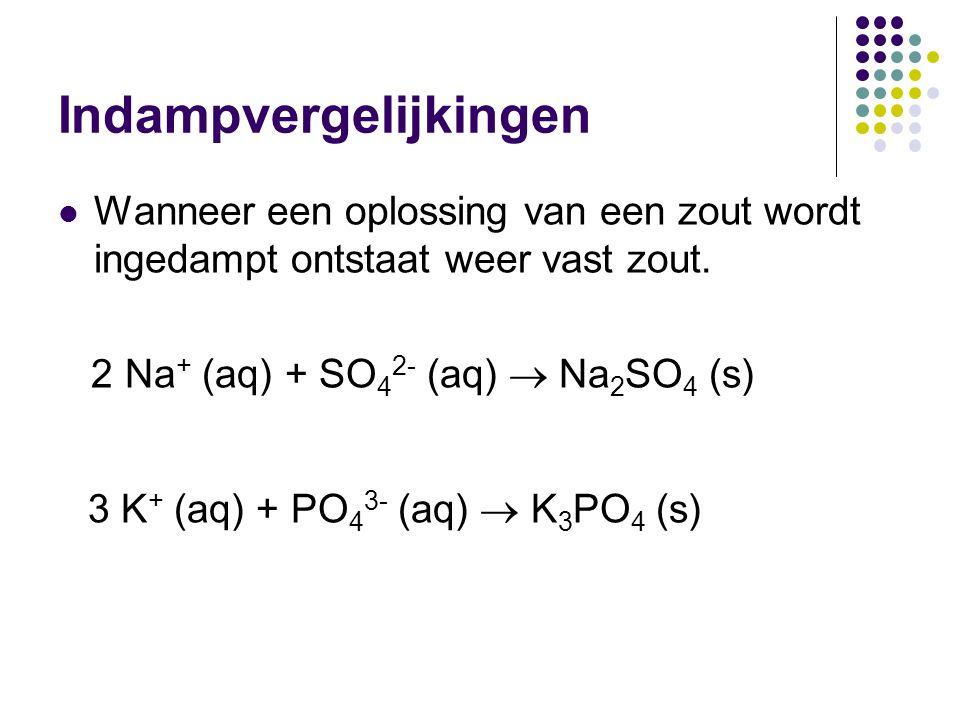 Indampvergelijkingen Wanneer een oplossing van een zout wordt ingedampt ontstaat weer vast zout. 2 Na + (aq) + SO 4 2- (aq)  Na 2 SO 4 (s) 3 K + (aq)