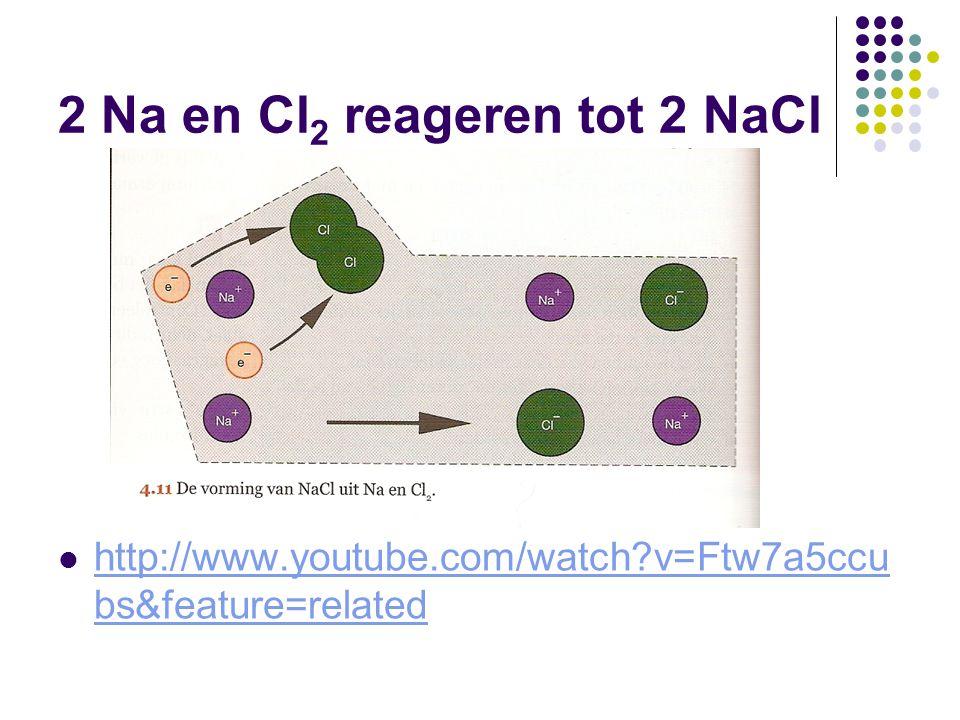 http://www.youtube.com/watch?v=Ftw7a5ccu bs&feature=related http://www.youtube.com/watch?v=Ftw7a5ccu bs&feature=related 2 Na en Cl 2 reageren tot 2 Na