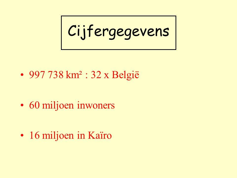 Cijfergegevens 997 738 km² : 32 x België 60 miljoen inwoners 16 miljoen in Kaïro