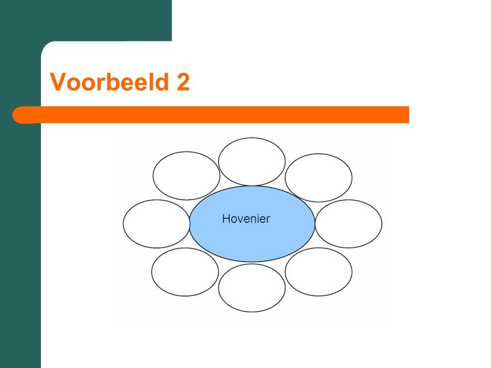 Voorbeeld 2 Hovenier