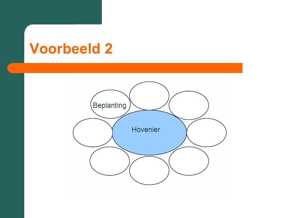 Voorbeeld 2 Hovenier Beplanting