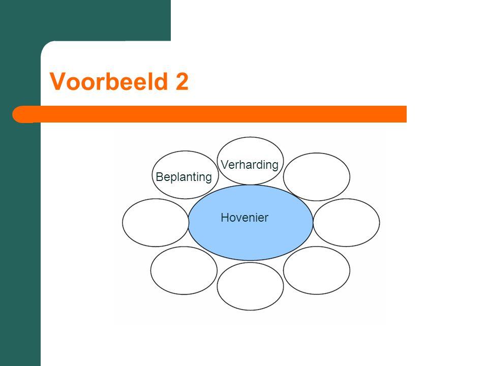 Voorbeeld 2 Hovenier Beplanting Verharding