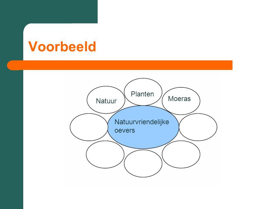 Voorbeeld Natuurvriendelijke oevers Natuur Planten Moeras