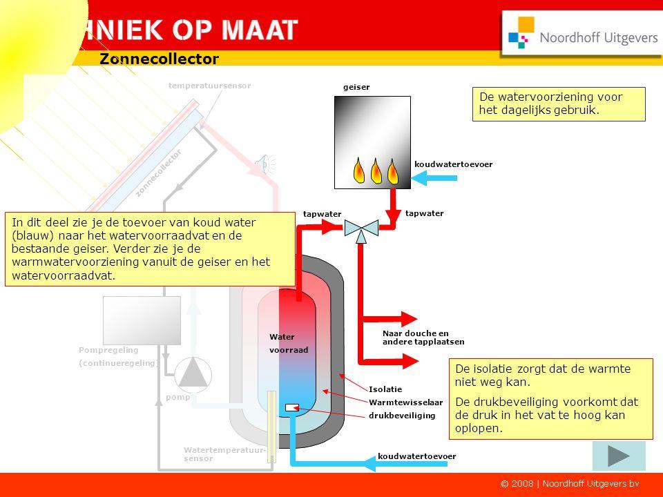Zonnecollector pomp Pompregeling (continueregeling) geiser Naar douche en andere tapplaatsen koudwatertoevoer zonnecollector Watertemperatuur- sensor