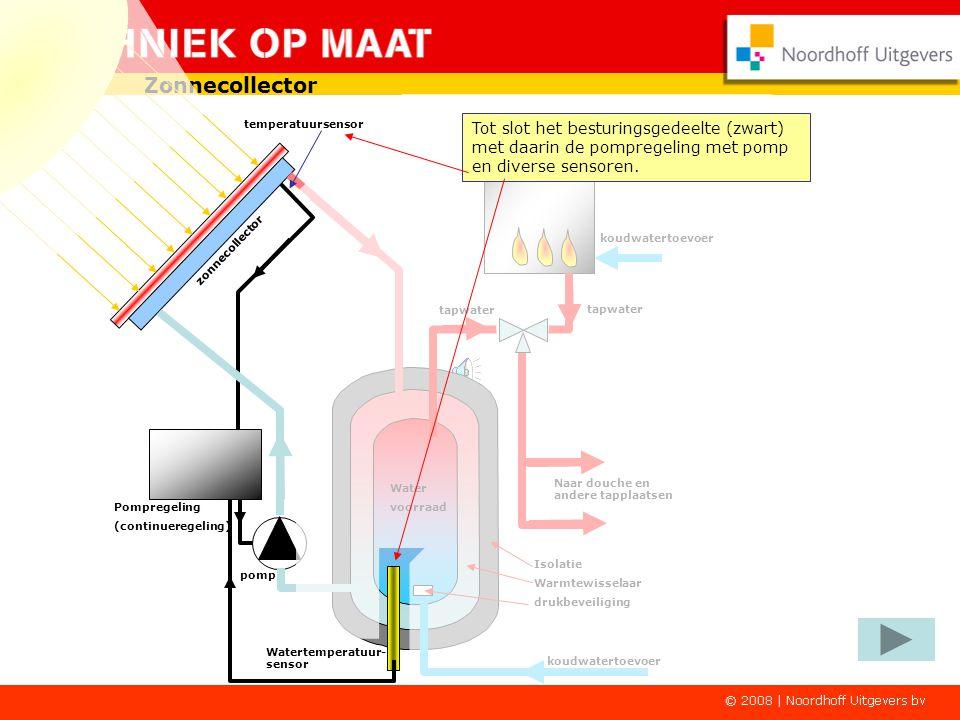 Zonnecollector pomp Pompregeling (continueregeling) geyser Naar douche en andere tapplaatsen koudwatertoevoer zonnecollector Watertemperatuur- sensor