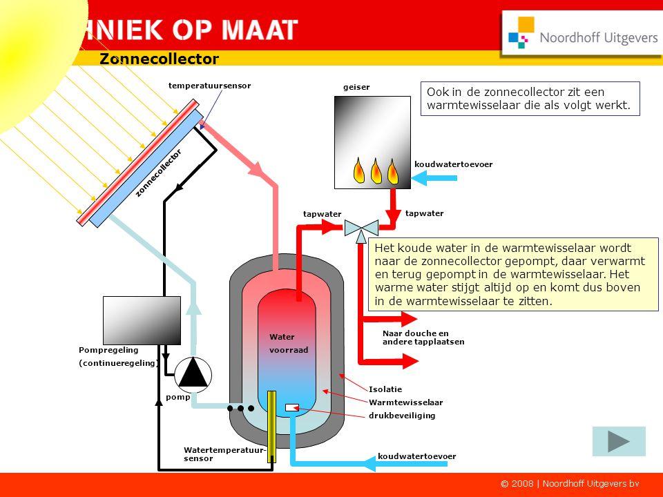 Voor je ook maar iets begrijpt van deze zonnecollector moet je eerst iets weten over een warmtewisselaar. In de koelkast zit tegen de achterwand een w