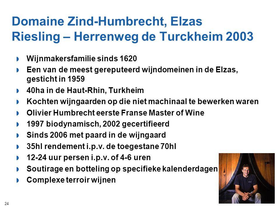 Domaine Zind-Humbrecht, Elzas Riesling – Herrenweg de Turckheim 2003  Wijnmakersfamilie sinds 1620  Een van de meest gereputeerd wijndomeinen in de