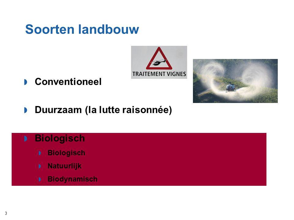 Soorten landbouw  Conventioneel  Duurzaam (la lutte raisonnée)  Biologisch  Natuurlijk  Biodynamisch 3