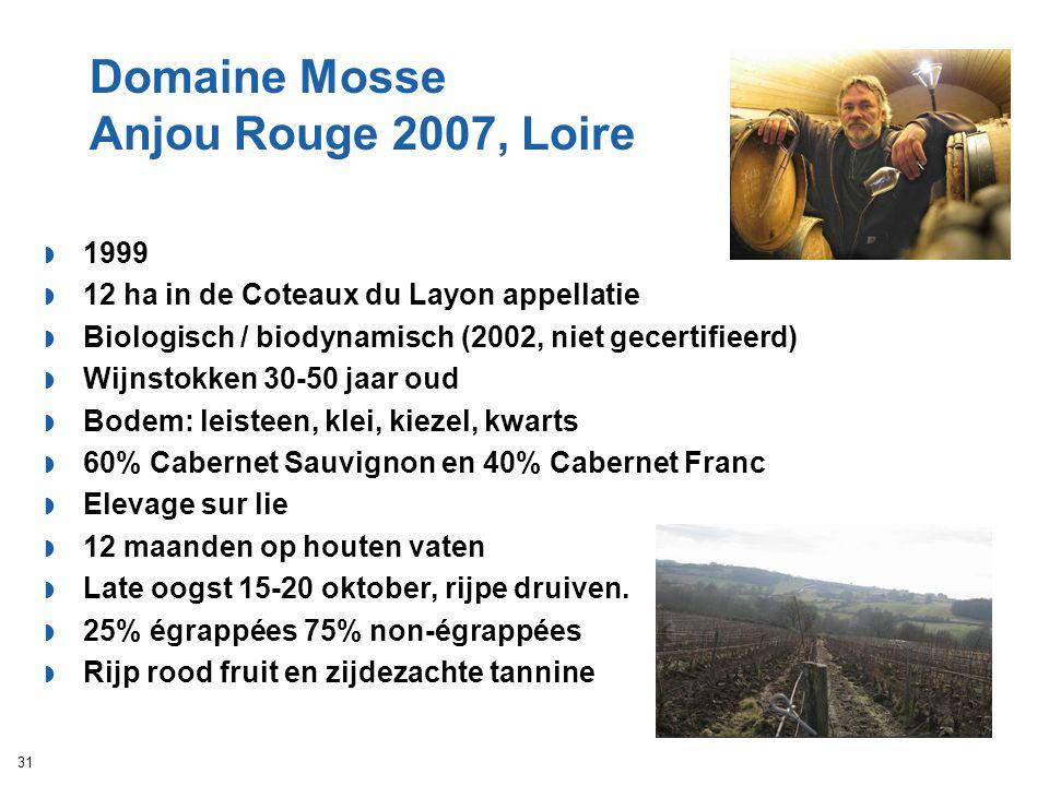 Domaine Mosse Anjou Rouge 2007, Loire  1999  12 ha in de Coteaux du Layon appellatie  Biologisch / biodynamisch (2002, niet gecertifieerd)  Wijnst