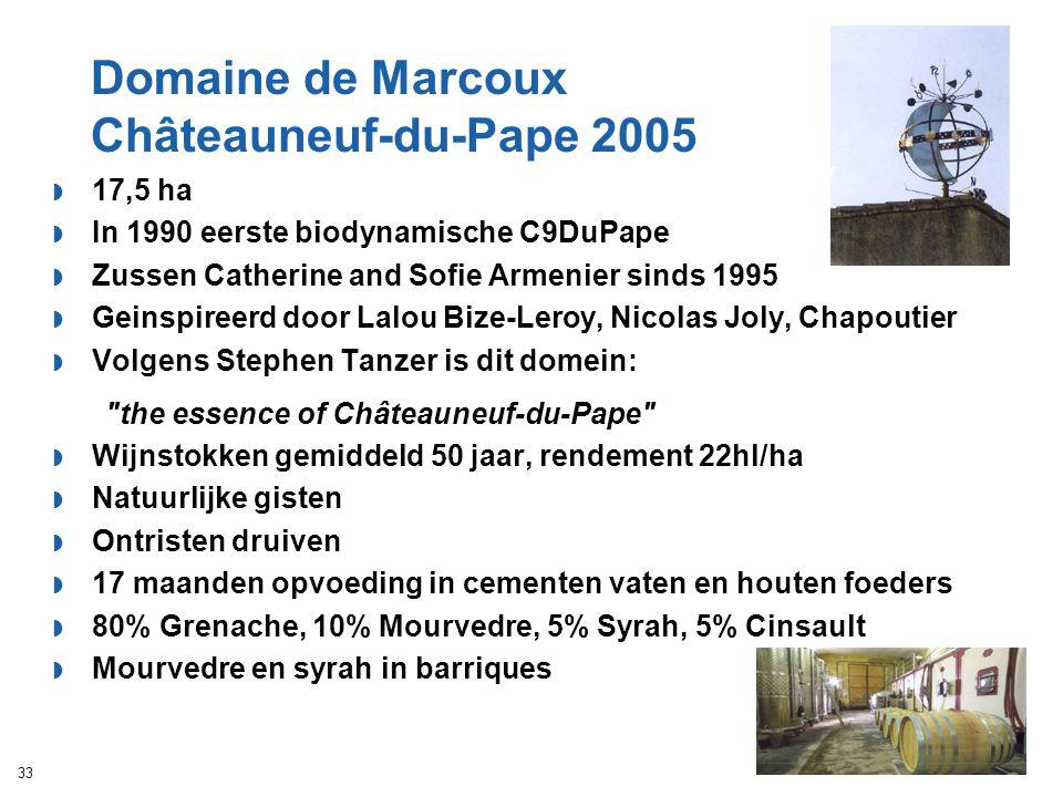 Domaine de Marcoux Châteauneuf-du-Pape 2005  17,5 ha  In 1990 eerste biodynamische C9DuPape  Zussen Catherine and Sofie Armenier sinds 1995  Geins