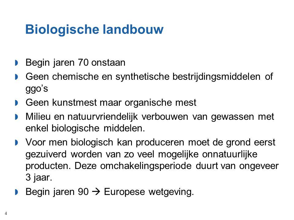 Biologische landbouw  Begin jaren 70 onstaan  Geen chemische en synthetische bestrijdingsmiddelen of ggo's  Geen kunstmest maar organische mest  M
