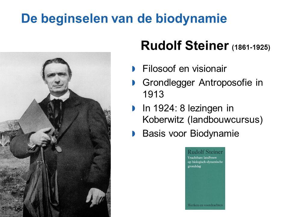 Rudolf Steiner (1861-1925)  Filosoof en visionair  Grondlegger Antroposofie in 1913  In 1924: 8 lezingen in Koberwitz (landbouwcursus)  Basis voor