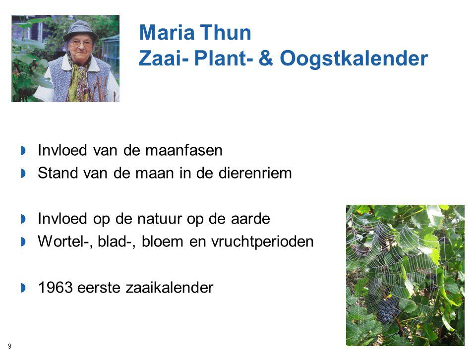 Maria Thun Zaai- Plant- & Oogstkalender  Invloed van de maanfasen  Stand van de maan in de dierenriem  Invloed op de natuur op de aarde  Wortel-,