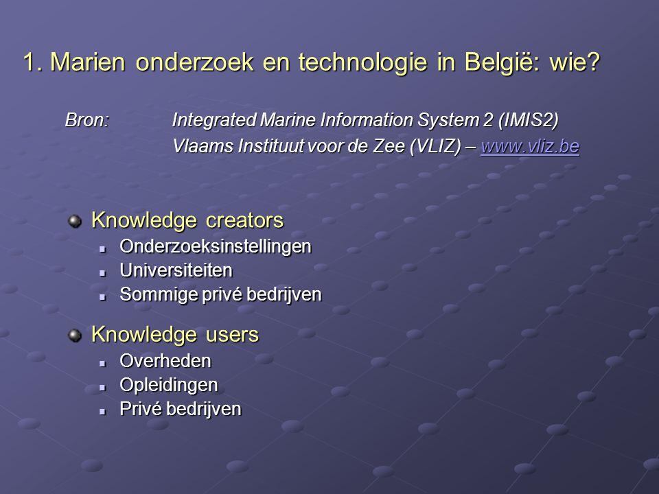 1. Marien onderzoek en technologie in België: wie? Bron: Integrated Marine Information System 2 (IMIS2) Vlaams Instituut voor de Zee (VLIZ) – www.vliz