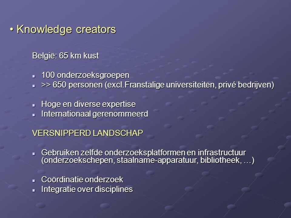 Knowledge creators Knowledge creators België: 65 km kust 100 onderzoeksgroepen 100 onderzoeksgroepen >> 650 personen (excl.Franstalige universiteiten,