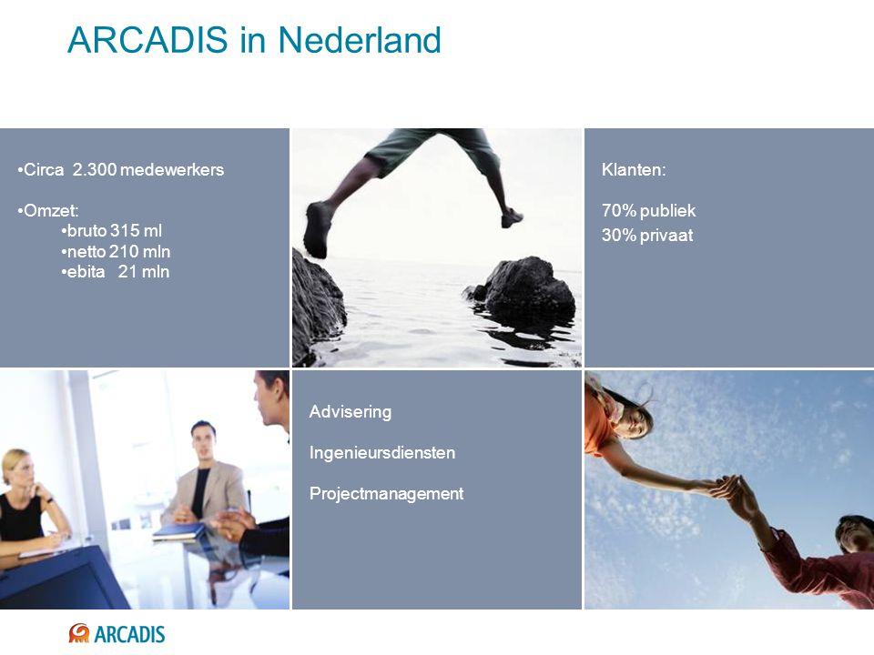 ARCADIS in Nederland Advisering Ingenieursdiensten Projectmanagement Circa 2.300 medewerkers Omzet: bruto 315 ml netto 210 mln ebita 21 mln Klanten: 70% publiek 30% privaat