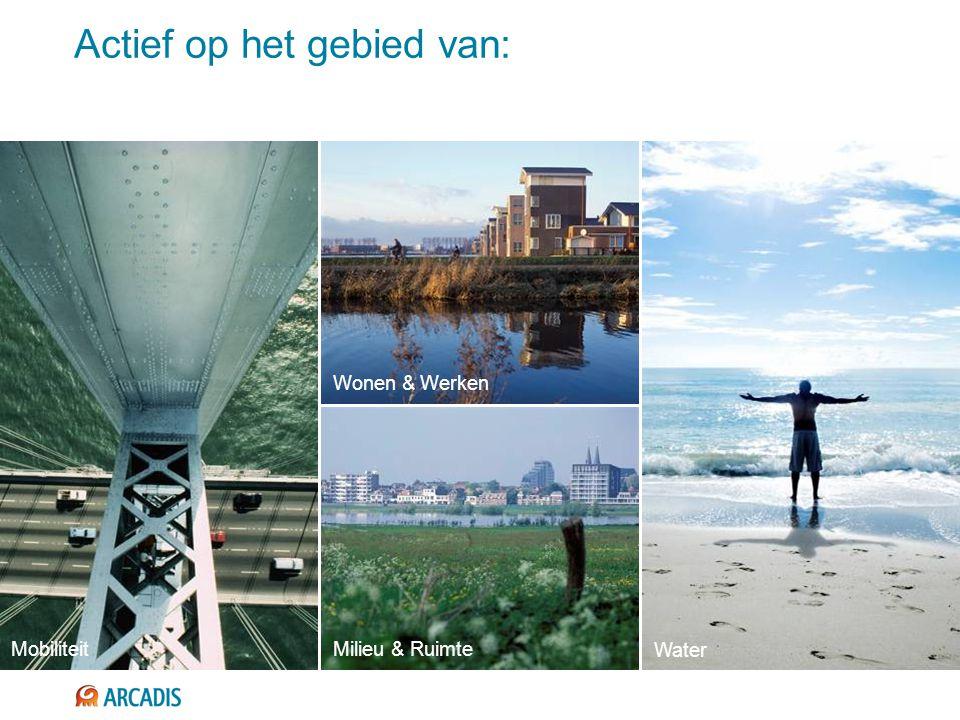 Actief op het gebied van: Wonen & Werken Milieu & Ruimte Mobiliteit Water