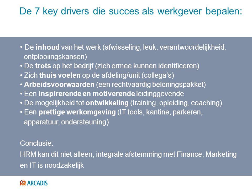 De 7 key drivers die succes als werkgever bepalen: De inhoud van het werk (afwisseling, leuk, verantwoordelijkheid, ontplooiingskansen) De trots op het bedrijf (zich ermee kunnen identificeren) Zich thuis voelen op de afdeling/unit (collega's) Arbeidsvoorwaarden (een rechtvaardig beloningspakket) Een inspirerende en motiverende leidinggevende De mogelijkheid tot ontwikkeling (training, opleiding, coaching) Een prettige werkomgeving (IT tools, kantine, parkeren, apparatuur, ondersteuning ) Conclusie: HRM kan dit niet alleen, integrale afstemming met Finance, Marketing en IT is noodzakelijk