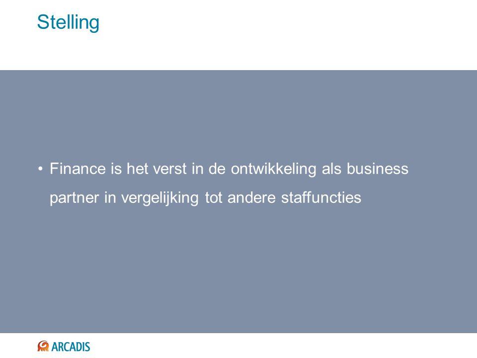 Stelling Finance is het verst in de ontwikkeling als business partner in vergelijking tot andere staffuncties