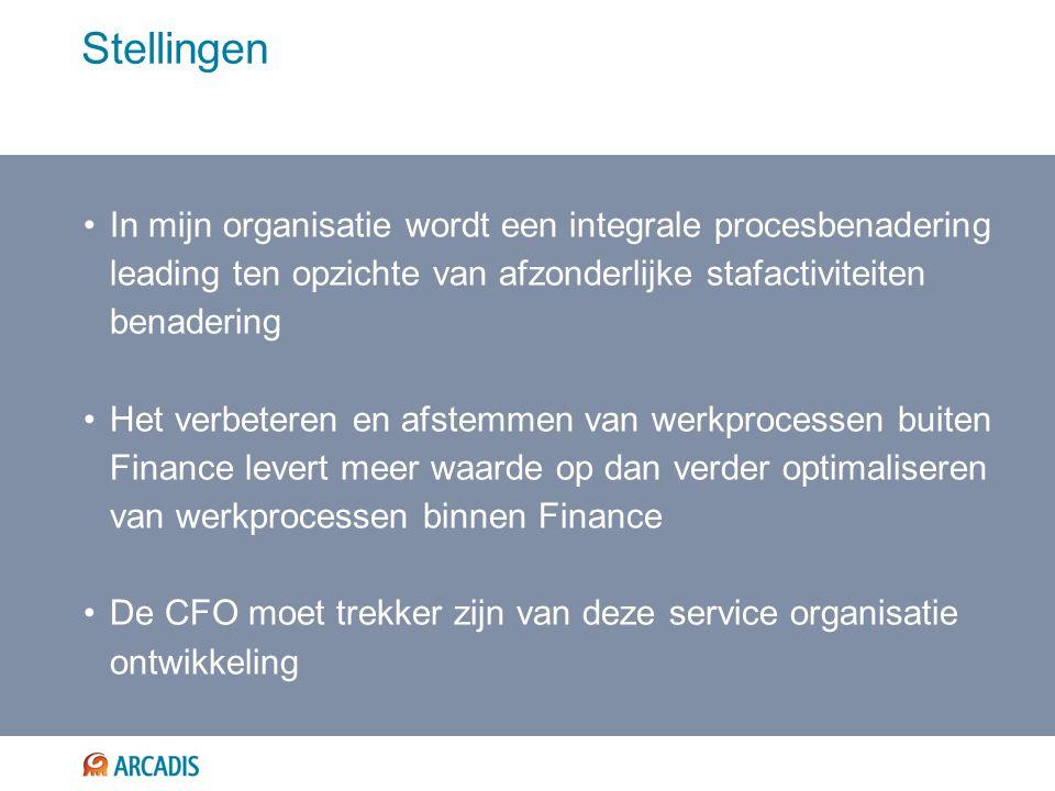 Stellingen In mijn organisatie wordt een integrale procesbenadering leading ten opzichte van afzonderlijke stafactiviteiten benadering Het verbeteren en afstemmen van werkprocessen buiten Finance levert meer waarde op dan verder optimaliseren van werkprocessen binnen Finance De CFO moet trekker zijn van deze service organisatie ontwikkeling