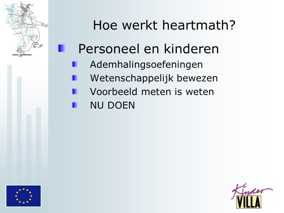 Hoe werkt heartmath? Personeel en kinderen Ademhalingsoefeningen Wetenschappelijk bewezen Voorbeeld meten is weten NU DOEN