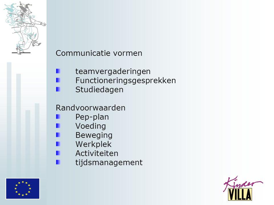 Communicatie vormen teamvergaderingen Functioneringsgesprekken Studiedagen Randvoorwaarden Pep-plan Voeding Beweging Werkplek Activiteiten tijdsmanage