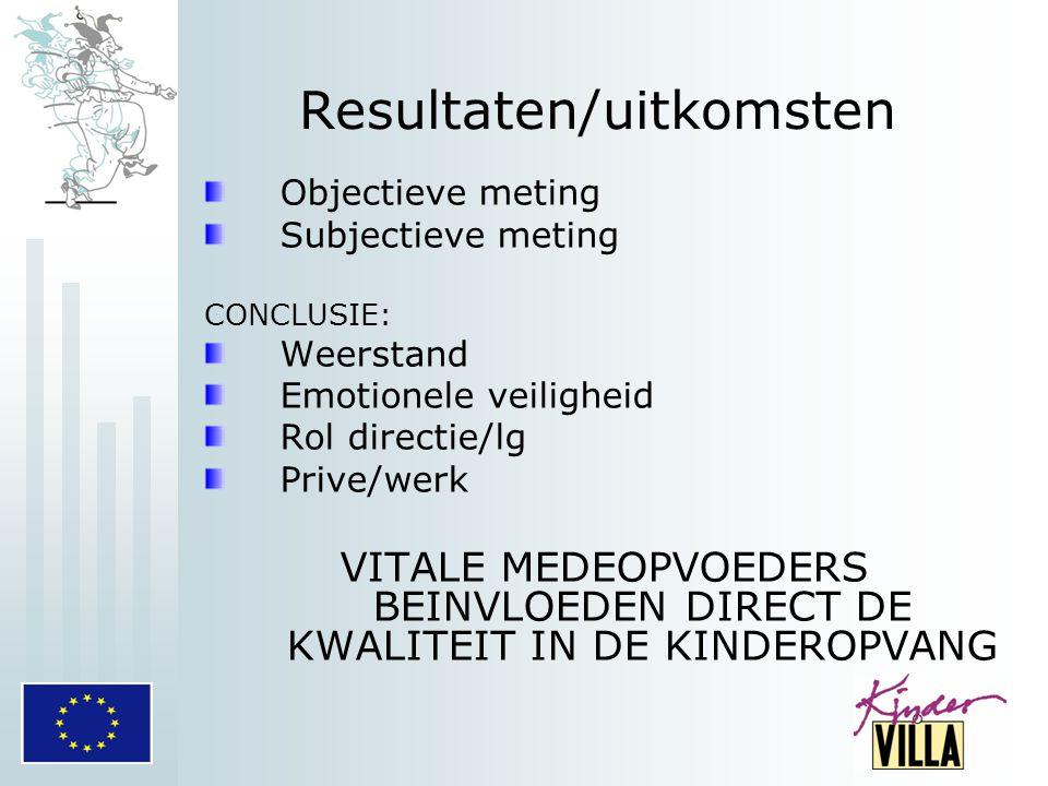 Resultaten/uitkomsten Objectieve meting Subjectieve meting CONCLUSIE: Weerstand Emotionele veiligheid Rol directie/lg Prive/werk VITALE MEDEOPVOEDERS