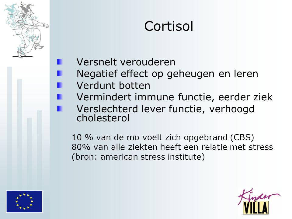 Cortisol Versnelt verouderen Negatief effect op geheugen en leren Verdunt botten Vermindert immune functie, eerder ziek Verslechterd lever functie, ve