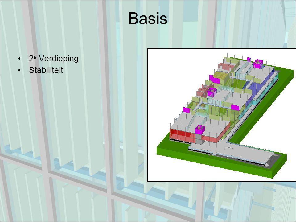Basis 2 e Verdieping Stabiliteit