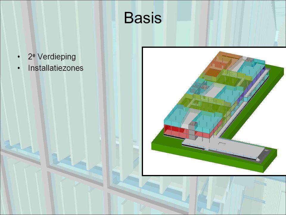 Basis 2 e Verdieping Installatiezones