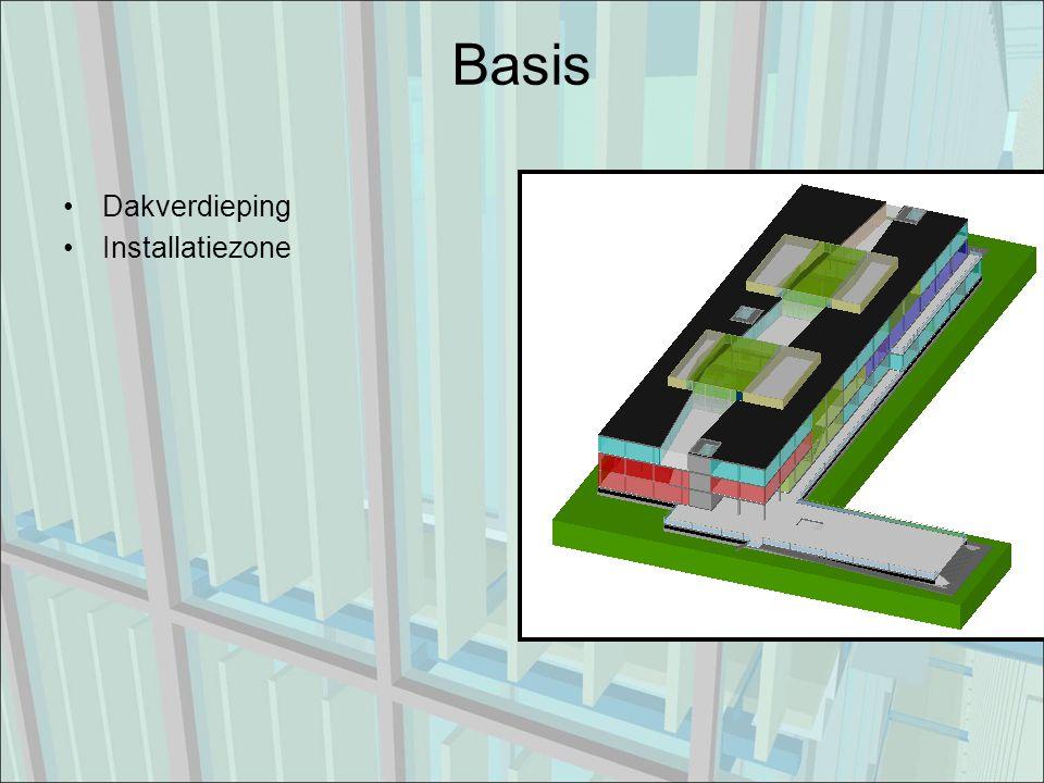 Basis Dakverdieping Installatiezone