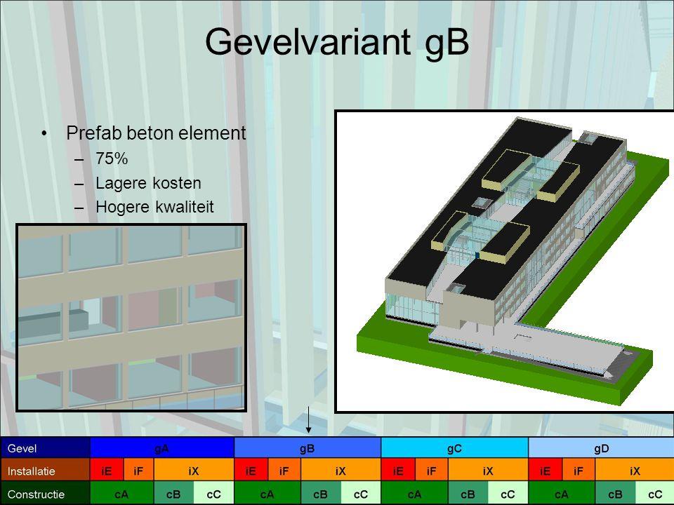 Gevelvariant gB Prefab beton element –75% –Lagere kosten –Hogere kwaliteit