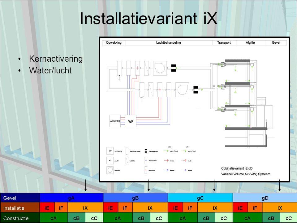 Installatievariant iX Kernactivering Water/lucht