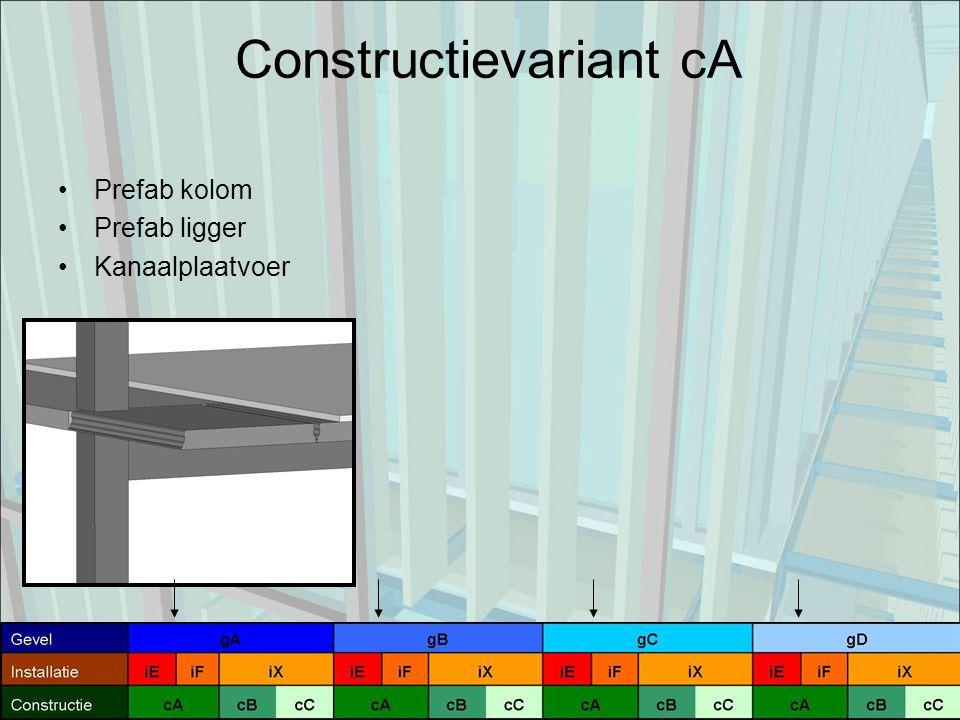 Constructievariant cA Prefab kolom Prefab ligger Kanaalplaatvoer