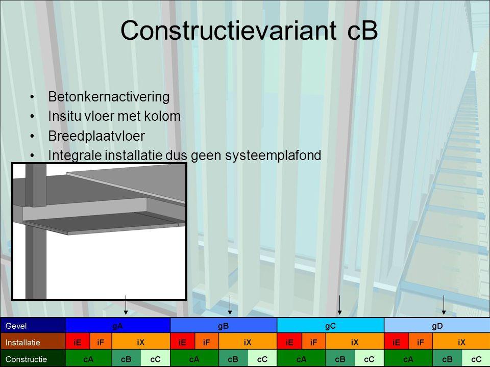 Constructievariant cB Betonkernactivering Insitu vloer met kolom Breedplaatvloer Integrale installatie dus geen systeemplafond