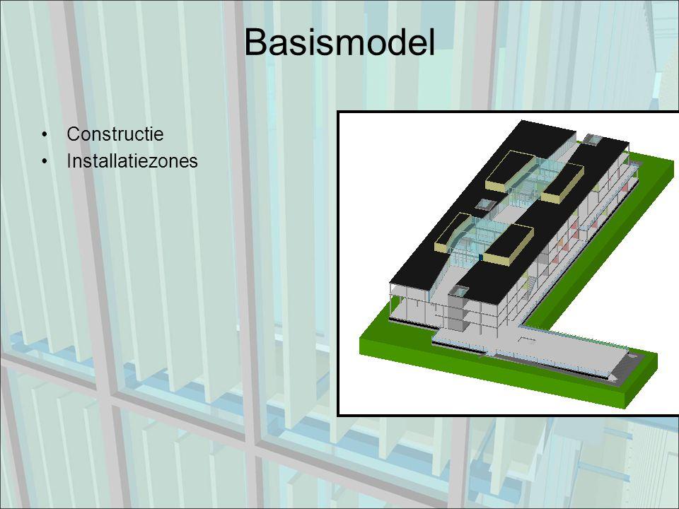 Basismodel Constructie Installatiezones