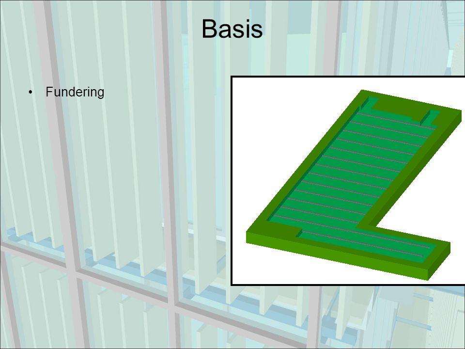 Constructievariant cC Identiek constructievariant cB Minder ruimte hoogte Minder bouwvolume