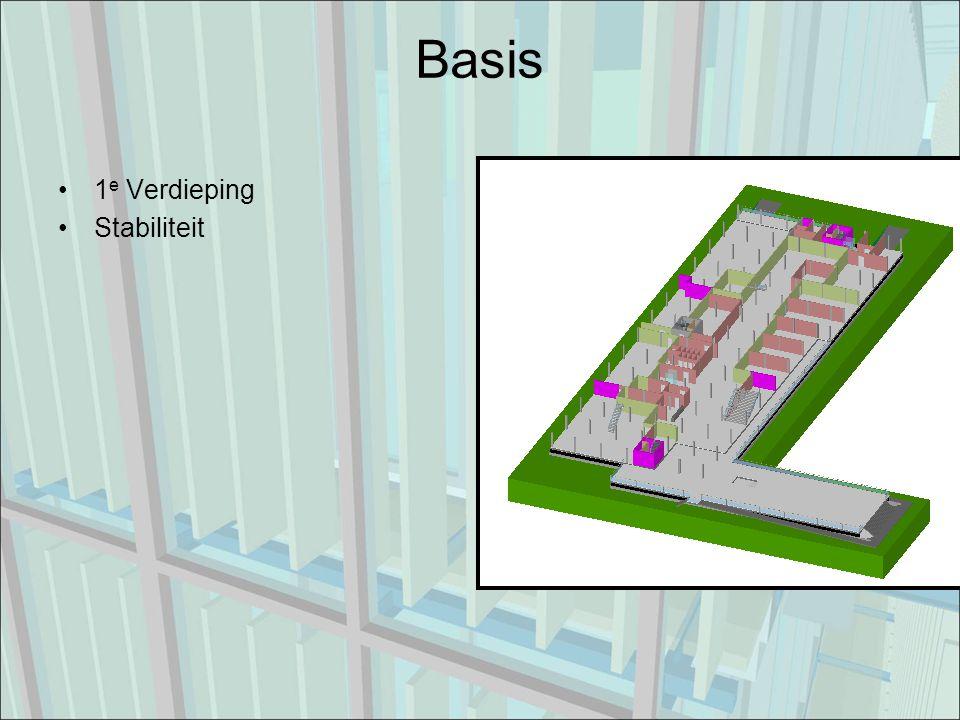 Basis 1 e Verdieping Installatiezones